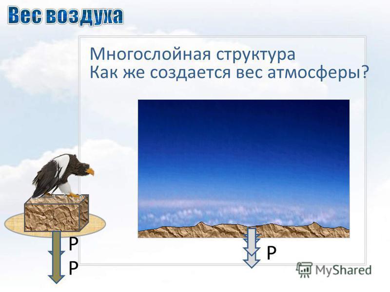 Р Р Р Многослойная структура Как же создается вес атмосферы?