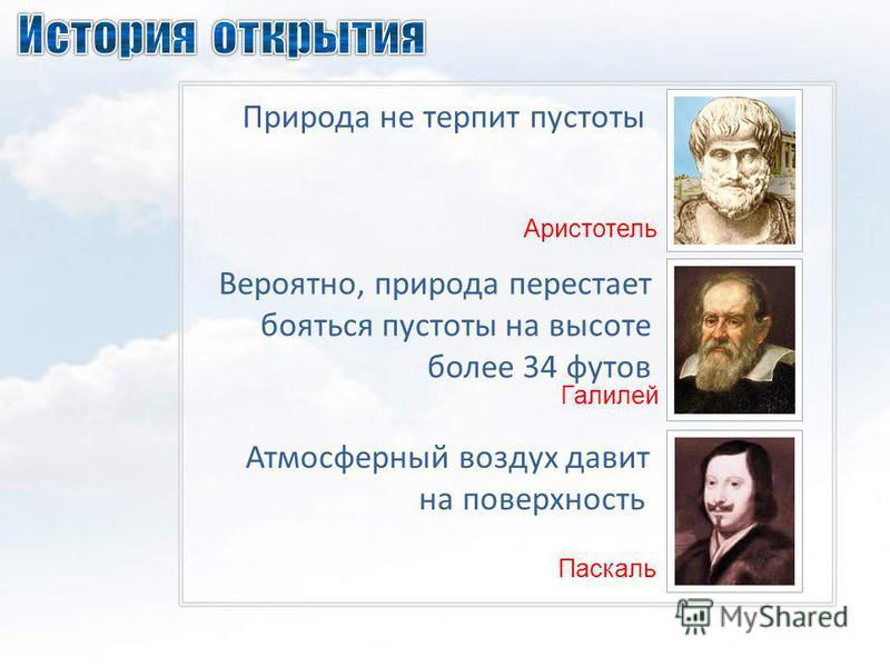 Природа не терпит пустоты Аристотель Вероятно, природа перестает бояться пустоты на высоте более 34 футов Галилей Паскаль Атмосферный воздух давит на поверхность