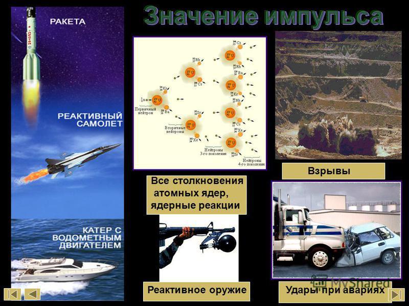 Удары при авариях Взрывы Реактивное оружие Все столкновения атомных ядер, ядерные реакции
