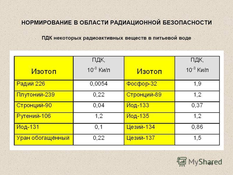 НОРМИРОВАНИЕ В ОБЛАСТИ РАДИАЦИОННОЙ БЕЗОПАСНОСТИ ПДК некоторых радиоактивных веществ в питьевой воде 60