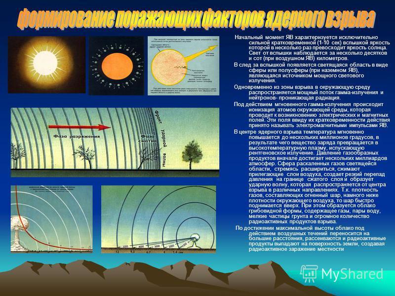 Начальный момент ЯВ характеризуется исключительно сильной кратковременной (1-10 сек) вспышкой яркость которой в несколько раз превосходит яркость солнца. Свет от вспышки наблюдается за несколько десятков и сот (при воздушном ЯВ) километров. В след за