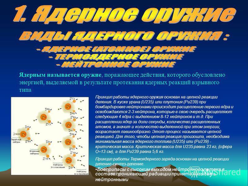 Ядерным называется оружие, поражающее действия, которого обусловлено энергией, выделяемой в результате протекания ядерных реакций взрывного типа Принцип работы ядерного оружия основан на цепной реакции деления. В куске урана (U235) или плутония (Pu23