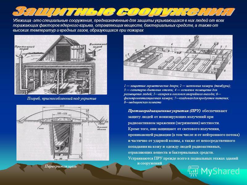Противорадиационные укрытия (ПРУ) обеспечивают защиту людей от ионизирующих излучений при радиоактивном заражении (загрязнении) местности. Кроме того, они защищают от светового излучения, проникающей радиации (в том числе и от нейтронного потока) и ч