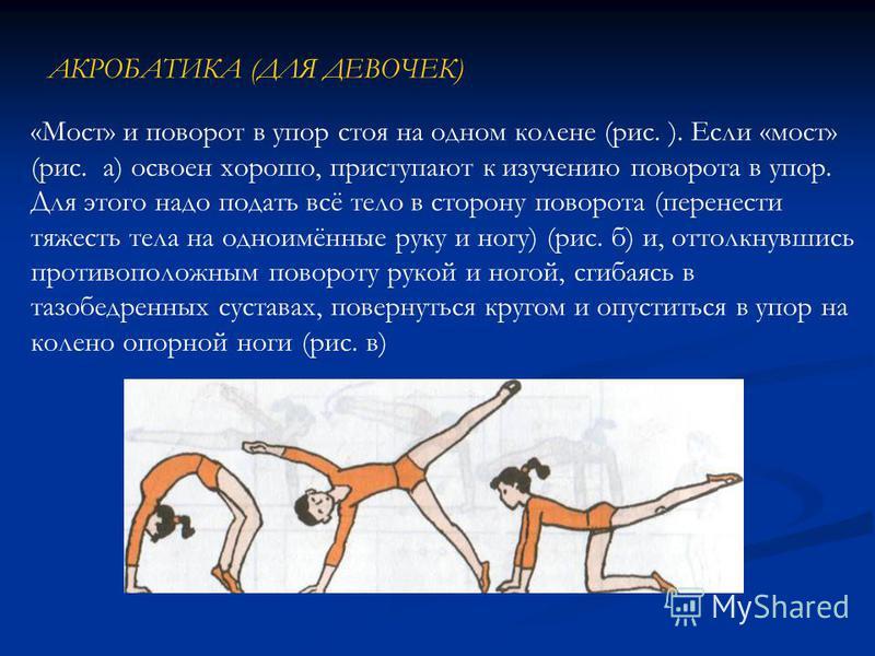 АКРОБАТИКА (ДЛЯ ДЕВОЧЕК) «Мост» и поворот в упор стоя на одном колене (рис. ). Если «мост» (рис. а) освоен хорошо, приступают к изучению поворота в упор. Для этого надо подать всё тело в сторону поворота (перенести тяжесть тела на одноимённые руку и