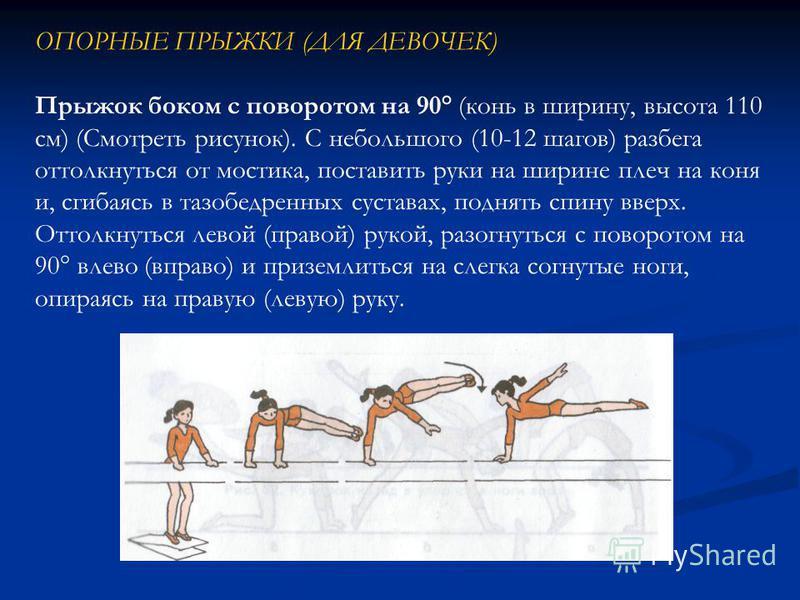 ОПОРНЫЕ ПРЫЖКИ (ДЛЯ ДЕВОЧЕК) Прыжок боком с поворотом на 90° (конь в ширину, высота 110 см) (Смотреть рисунок). С небольшого (10-12 шагов) разбега оттолкнуться от мостика, поставить руки на ширине плеч на коня и, сгибаясь в тазобедренных суставах, по