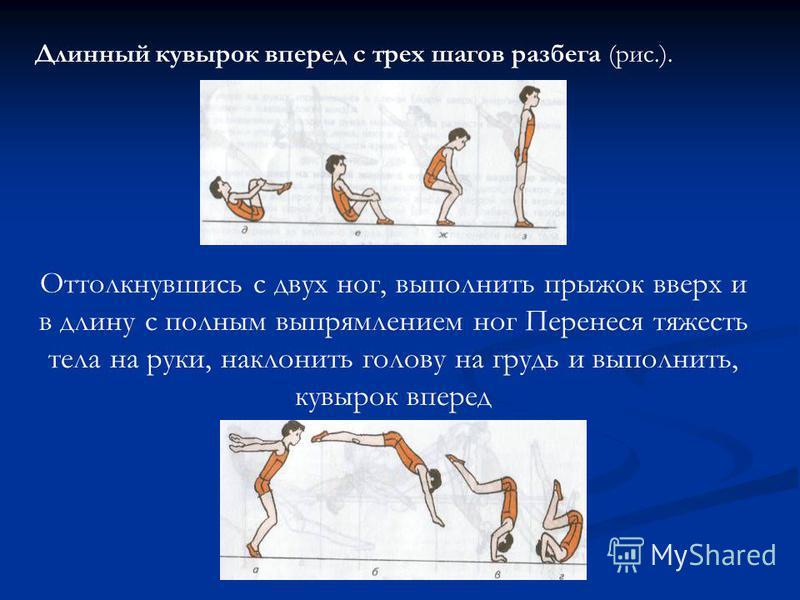 Длинный кувырок вперед с трех шагов разбега (рис.). Оттолкнувшись с двух ног, выполнить прыжок вверх и в длину с полным выпрямлением ног Перенеся тяжесть тела на руки, наклонить голову на грудь и выполнить, кувырок вперед