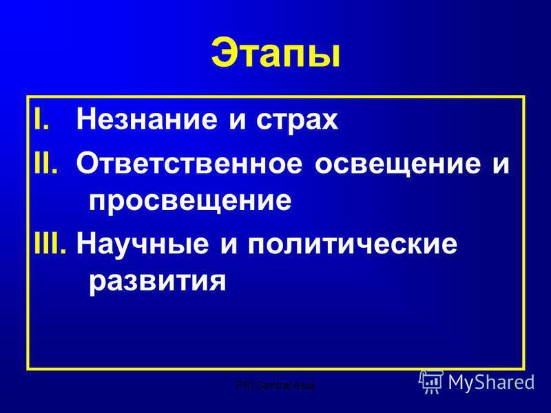 PSI Central Asia8 Этапы I. Незнание и страх II. Ответственное освещение и просвещение III. Научные и политические развития