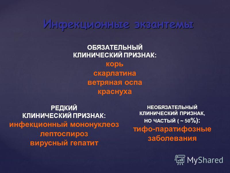 Экзантема Инфекционныеболезни Укусынасекомых Кожныеболезни Аллергическиереакции