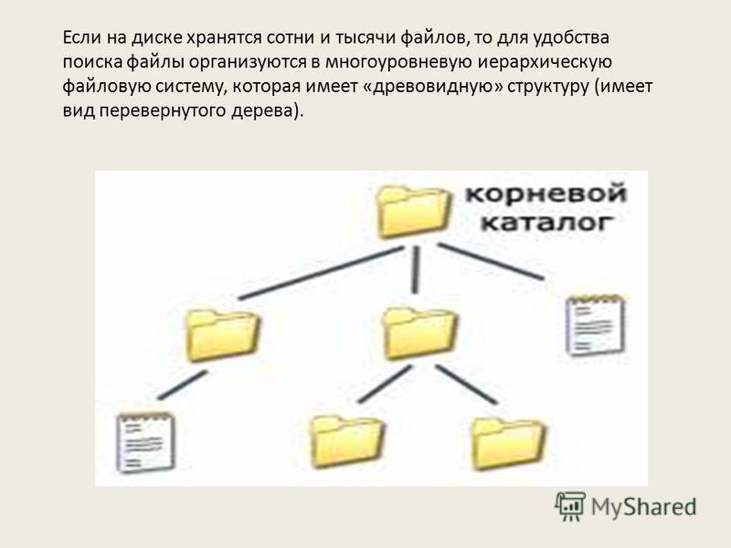Если на диске хранятся сотни и тысячи файлов, то для удобства поиска файлы организуются в многоуровневую иерархическую файловую систему, которая имеет «древовидную» структуру (имеет вид перевернутого дерева).