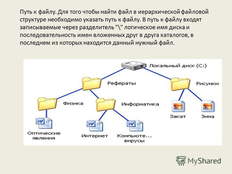 Путь к файлу. Для того чтобы найти файл в иерархической файловой структуре необходимо указать путь к файлу. В путь к файлу входят записываемые через разделитель
