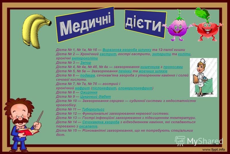 14 Дієта 1, 1а, 1б Виразкова хвороба шлунку та 12-палої кишкиВиразкова хвороба шлунку Дієта 2 Хронічний гастрит, гострі гастрити, энтерити та коліти, хронічні ентероколітигастритэнтеритиколітиентероколіти Дієта 3 ЗапорЗапор Дієта 4, 4а, 4б, 4в захвор