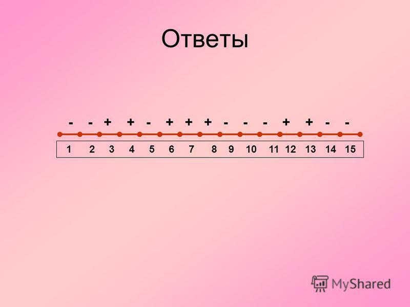 Ответы - - + + - + + + - - - + + - - 1 2 3 4 5 6 7 8 9 10 11 12 13 14 15