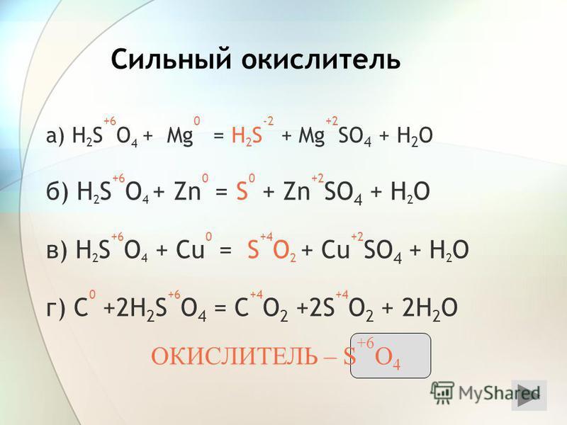 Сильный окислитель а) H 2 S +6 O 4 + Mg 0 = H 2 S -2 + Mg +2 SO 4 + Н 2 О б) H 2 S +6 O 4 + Zn 0 = S 0 + Zn +2 SO 4 + Н 2 О в) H 2 S +6 O 4 + Cu 0 = S +4 O 2 + Cu +2 SO 4 + Н 2 О г) C 0 +2H 2 S +6 O 4 = C +4 O 2 +2S +4 O 2 + 2H 2 O ОКИСЛИТЕЛЬ – S +6