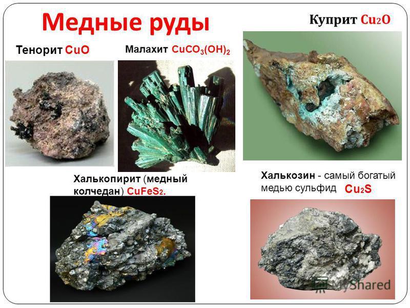 Медные руды Куприт Cu 2 O Халькопирит (медный колчедан) CuFeS 2. Cu 2 S Халькозин - самый богатый медью сульфид Тенорит CuO Малахит СuСО 3 (ОН) 2