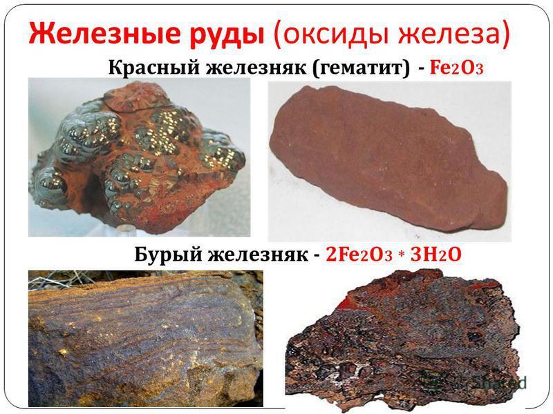 Железные руды ( оксиды железа ) Красный железняк (гематит) - Fe 2 O 3 Бурый железняк - 2Fe 2 O 3 * 3H 2 O