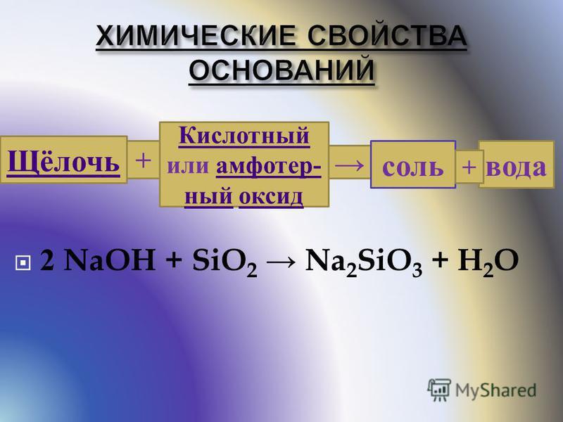 2 NaOH + SiO 2 Na 2 SiO 3 + H 2 O Щёлочь + Кислотный или амфотерный оксид соль вода +