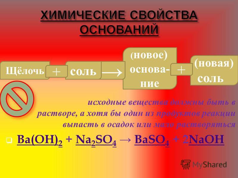 исходные вещества должны быть в растворе, а хотя бы один из продуктов реакции выпасть в осадок или мало растворяться Ba(OH) 2 + Na 2 SO 4 BaSO 4 + 2NaOH Ba(OH) 2Na 2 SO 4BaSO 4NaOH Щёлочь ( новое) основание (новая) соль соль + +
