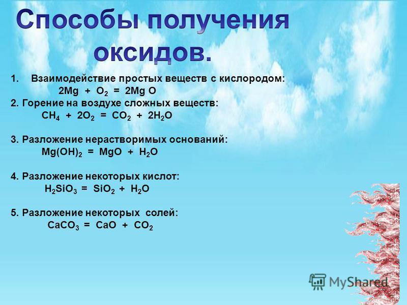 1. Взаимодействие простых веществ с кислородом: 2Mg + O 2 = 2Mg O 2. Горение на воздухе сложных веществ: CH 4 + 2O 2 = CO 2 + 2H 2 O 3. Разложение нерастворимых оснований: Mg(OH) 2 = MgO + H 2 O 4. Разложение некоторых кислот: H 2 SiO 3 = SiO 2 + H 2