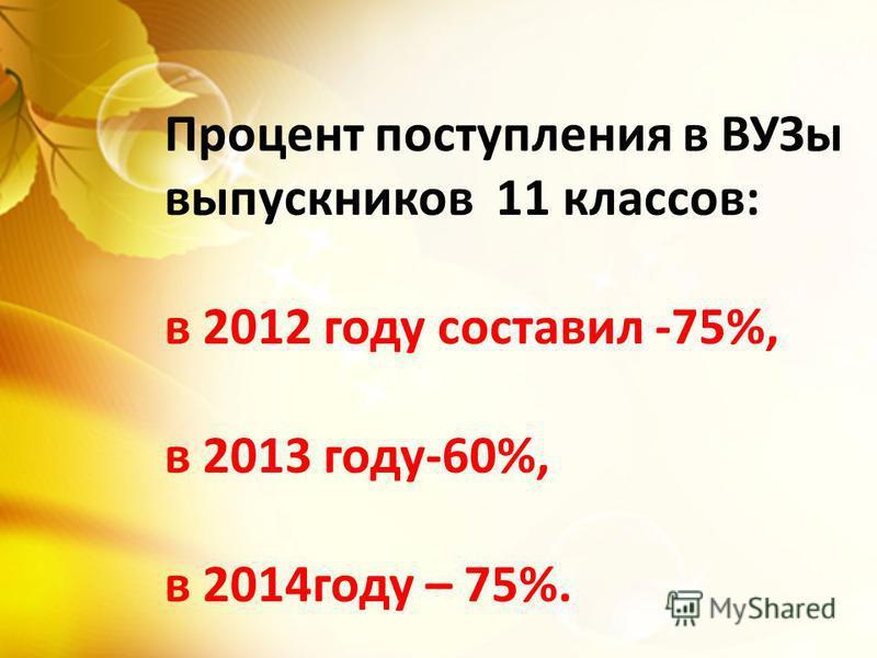 Процент поступления в ВУЗы выпускников 11 классов: в 2012 году составил -75%, в 2013 году-60%, в 2014 году – 75%.