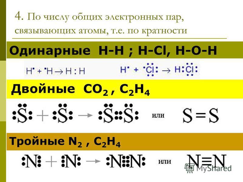4. По числу общих электронных пар, связывающих атомы, т.е. по кратности Одинарные Н-Н ; H-Cl, H-O-H Двойные СО 2, С 2 Н 4 Тройные N 2, С 2 Н 4