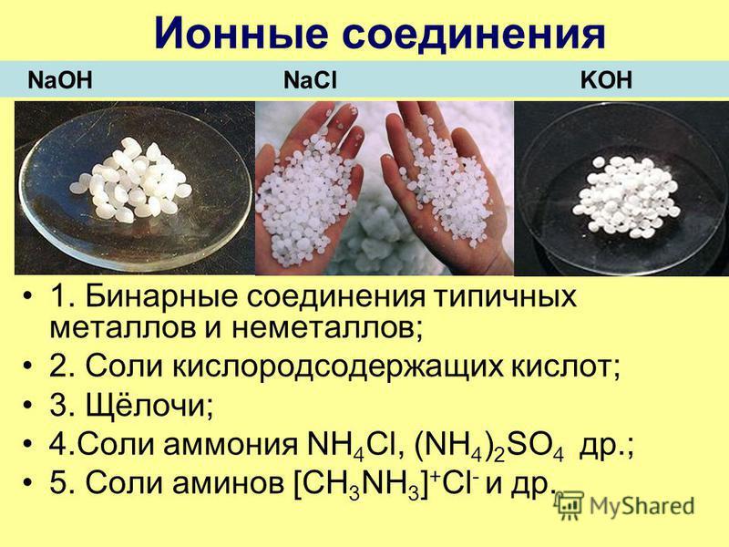 Ионные соединения 1. Бинарные соединения типичных металлов и неметаллов; 2. Соли кислородсодержащих кислот; 3. Щёлочи; 4. Соли аммония NH 4 Cl, (NH 4 ) 2 SO 4 др.; 5. Соли аминов [СН 3 NH 3 ] + Cl - и др. NaOH NaCl KOH