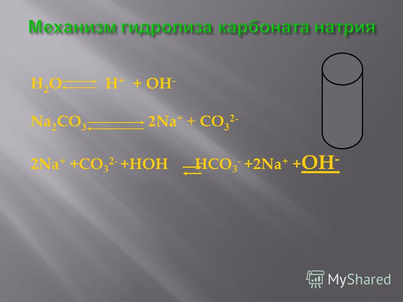 H 2 O H + + OH - Na 2 CO 3 2Na + + CO 3 2- 2Na + +CO 3 2- +HOH HCO 3 - +2Na + + OH -