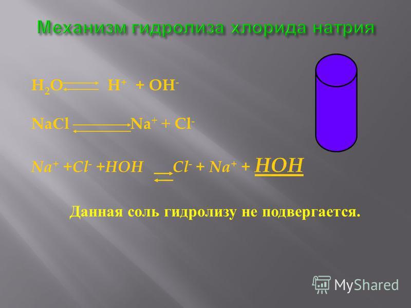 H 2 O H + + OH - Na С l Na + + Cl - Na + +Cl - +HOH Cl - + Na + + HOH Данная соль гидролизу не подвергается.