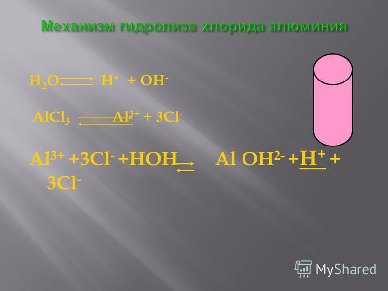 H 2 O H + + OH - AlCl 3 Al 3+ + 3Cl - Al 3+ +3Cl - +HOH Al OH 2- + H + + 3Cl -