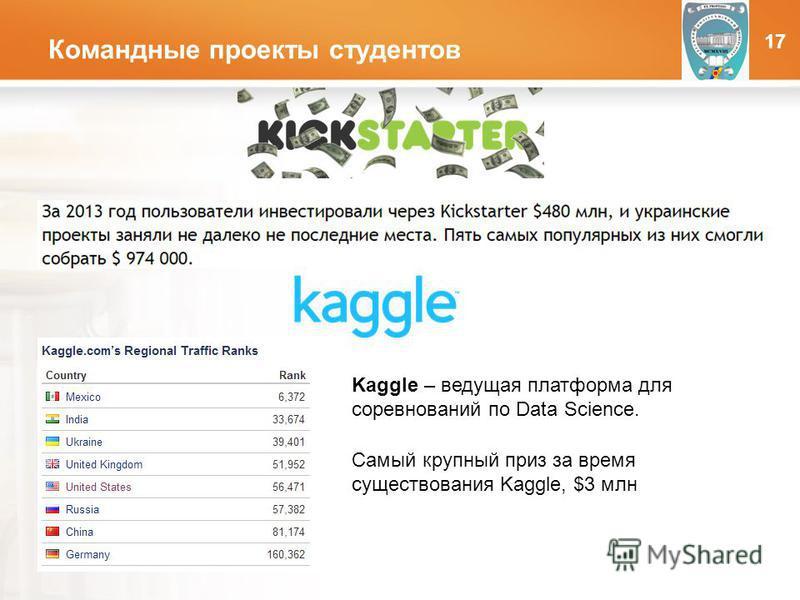 LOGO Командные проекты студентов ОНПУ Kaggle – ведущая платформа для соревнований по Data Science. Самый крупный приз за время существования Kaggle, $3 млн 17