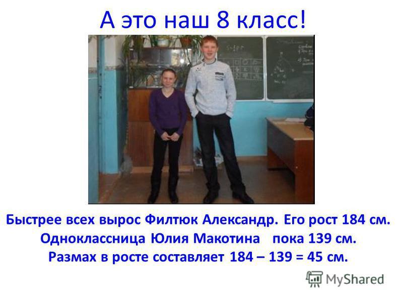 А это наш 8 класс! Быстрее всех вырос Филтюк Александр. Его рост 184 см. Одноклассница Юлия Макотина пока 139 см. Размах в росте составляет 184 – 139 = 45 см.