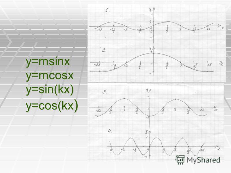 у=msinx y=mcosx y=sin(kx) y=cos(kx )
