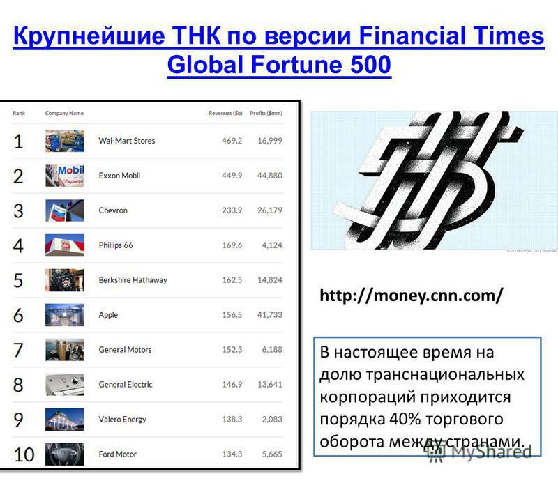 Крупнейшие ТНК по версии Financial Times Global Fortune 500 http://money.cnn.com/ В настоящее время на долю транснациональных корпораций приходится порядка 40% торгового оборота между странами.