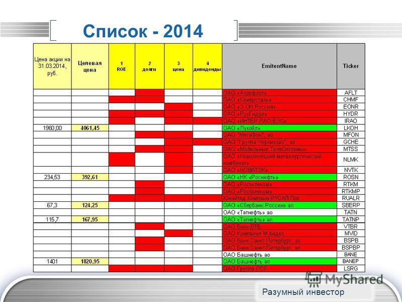 LOGO Список - 2014 www.themegallery.com Разумный инвестор