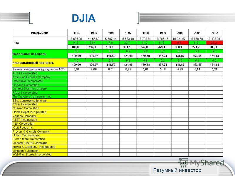 LOGO DJIA www.themegallery.com Разумный инвестор