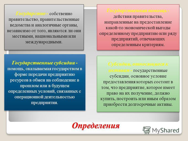 Определения Государство - собственно правительство, правительственные ведомства и аналогичные органы, независимо от того, являются ли они местными, национальными или международными. Государственная помощь - действия правительства, направленные на пре