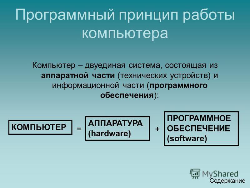 Программный принцип работы компьютера Компьютер – двуединая система, состоящая из аппаратной части (технических устройств) и информационной части (программного обеспечения): КОМПЬЮТЕР = АППАРАТУРА (hardware) + ПРОГРАММНОЕ ОБЕСПЕЧЕНИЕ (software) Содер