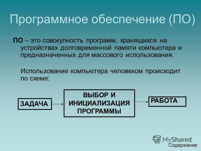Программное обеспечение (ПО) ПО – это совокупность программ, хранящихся на устройствах долговременной памяти компьютера и предназначеных для массового использования. Использование компьютера человеком происходит по схеме: ЗАДАЧА ВЫБОР И ИНИЦИАЛИЗАЦИЯ