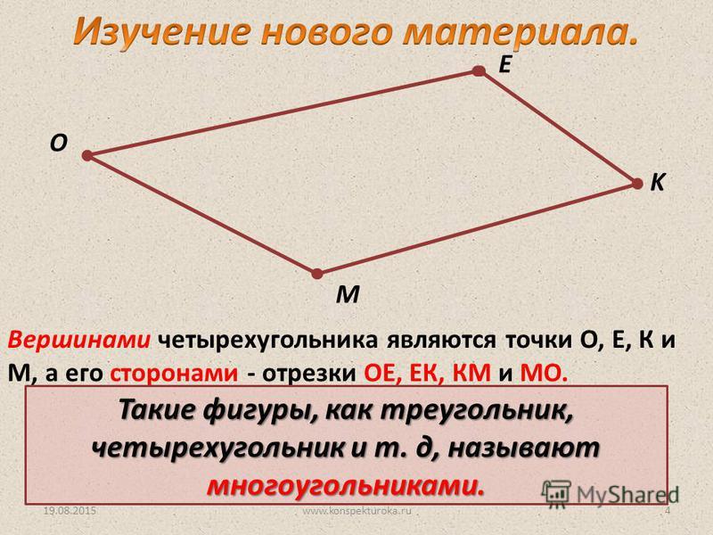 19.08.20154www.konspekturoka.ru E O K M Вершинами четырехугольника являются точки О, Е, К и М, а его сторонами - отрезки ОЕ, ЕК, КМ и МО. Такие фигуры, как треугольник, четырехугольник и т. д, называют многоугольниками.