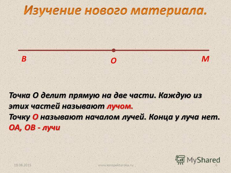 19.08.2015www.konspekturoka.ru6 Точка О делит прямую на две части. Каждую из этих частей называют лучом. Точку О называют началом лучей. Конца у луча нет. ОА, ОВ - лучи O MB