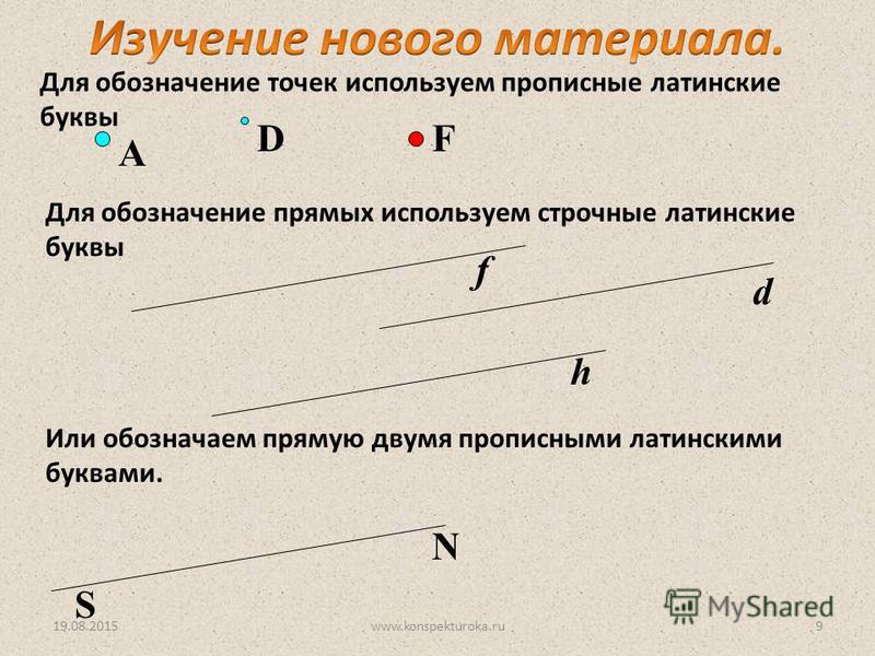 Для обозначение точек используем прописные латинские буквы A DF Для обозначение прямых используем строчные латинские буквы f d h Или обозначаем прямую двумя прописными латинскими буквами. S N 19.08.20159www.konspekturoka.ru