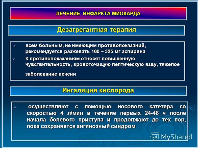 ЛЕЧЕНИЕ ИНФАРКТА МИОКАРДА всем больным, не имеющим противопоказаний, рекомендуется разжевать 160 – 325 мг аспирина всем больным, не имеющим противопоказаний, рекомендуется разжевать 160 – 325 мг аспирина К противопоказаниям относят повышенную чувстви