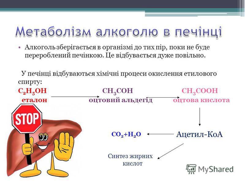 Алкоголь зберігається в організмі до тих пір, поки не буде перероблений печінкою. Це відбувається дуже повільно. У печінці відбуваються хімічні процеси окислення етилового спирту: С 2 H 5 ОН СН 3 СОН СН 3 СООН еталон оцтовий альдегід оцтова кислота А