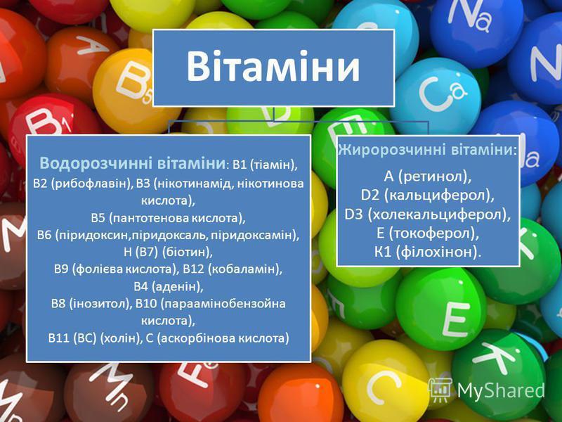 Вітаміни Водорозчинні вітаміни : В1 (тіамін), B2 (рибофлавін), В3 (нікотинамід, нікотинова кислота), B5 (пантотенова кислота), B6 (піридоксин,піридоксаль, піридоксамін), H (B7) (біотин), B9 (фолієва кислота), B12 (кобаламін), B4 (аденін), B8 (інозито