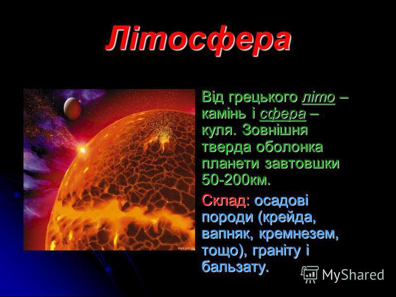 Оболонки планети Земля Страто- сфера Озоновий шар Тропосфера Гідросфера Літосфера