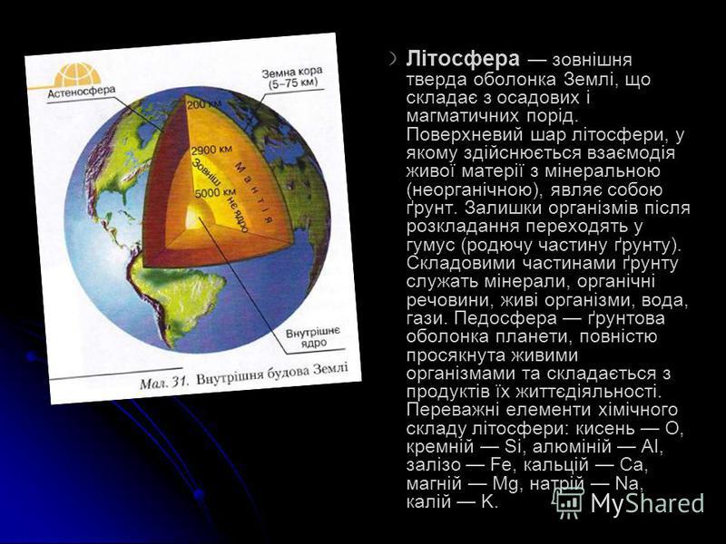 Літосфера Від грецького літо – камінь і сфера – куля. Зовнішня тверда оболонка планети завтовшки 50-200км. Від грецького літо – камінь і сфера – куля. Зовнішня тверда оболонка планети завтовшки 50-200км. Склад: осадові породи (крейда, вапняк, кремнез