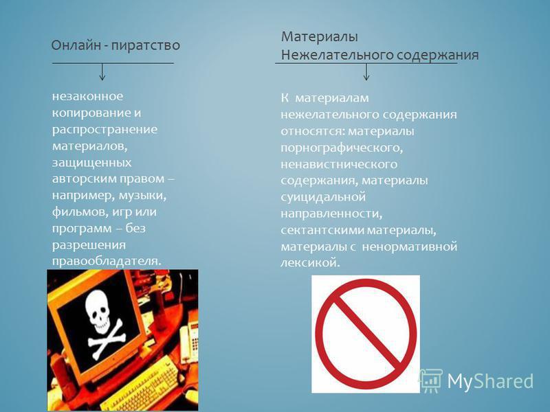 Онлайн - пиратство Материалы Нежелательного содержания незаконное копирование и распространение материалов, защищенных авторским правом – например, музыки, фильмов, игр или программ – без разрешения правообладателя. К материалам нежелательного содерж