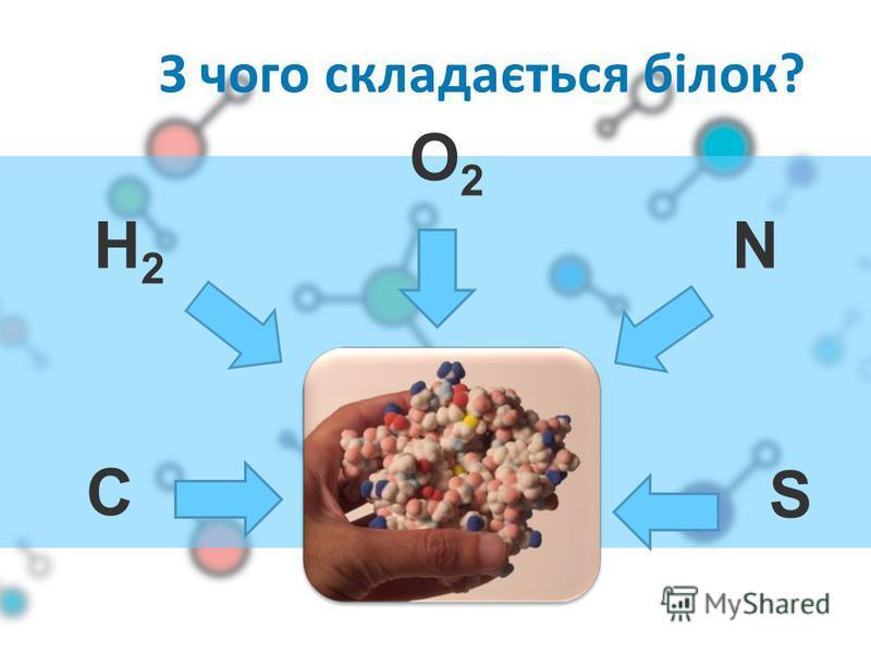Химия мороженого