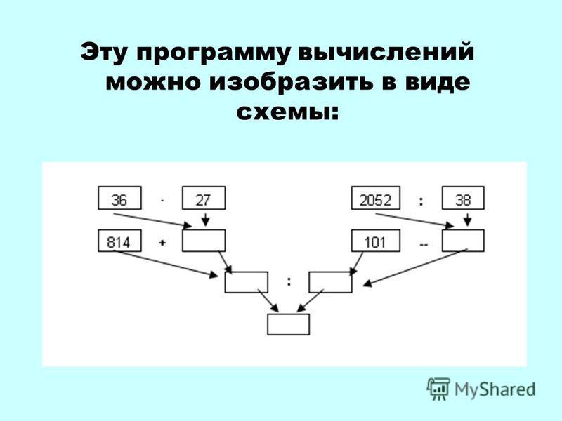 Эту программу вычислений можно изобразить в виде схемы: