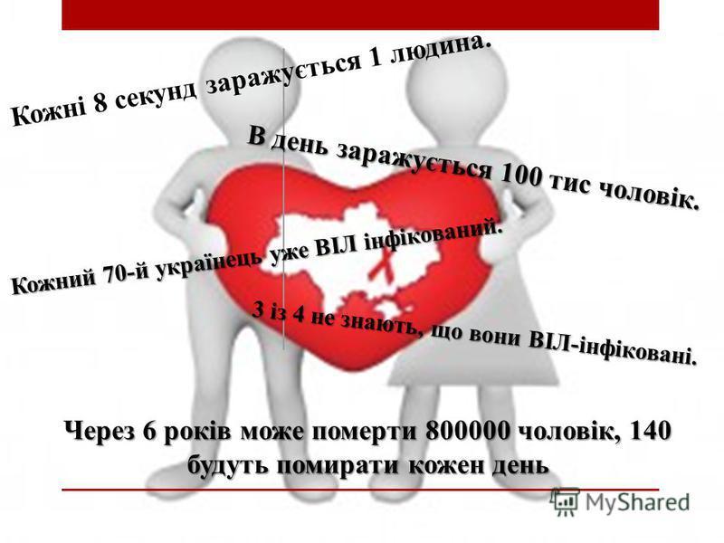 Кожні 8 секунд заражується 1 людина. В день заражується 100 тис чоловік. Кожний 70-й українець уже ВІЛ інфікований. 3 із 4 не знають, що вони ВІЛ-інфіковані. Через 6 років може померти 800000 чоловік, 140 будуть помирати кожен день