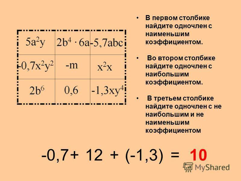 В первом столбике найдите одночлен с наименьшим коэффициентом. Во втором столбике найдите одночлен с наибольшим коэффициентом. В третьем столбике найдите одночлен с не наибольшим и не наименьшим коэффициентом -0,712(-1,3)++=10